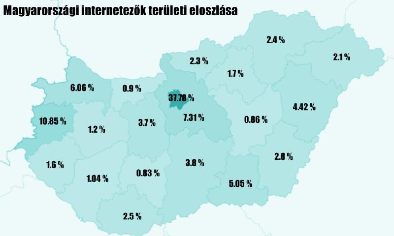 Magyarországi internetezők területi eloszlása